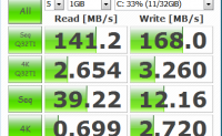 VPS在KVM下使用及不使用VirtIO及SATA的对比